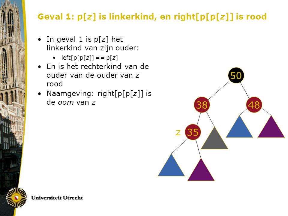 Geval 1: p[z] is linkerkind, en right[p[p[z]] is rood